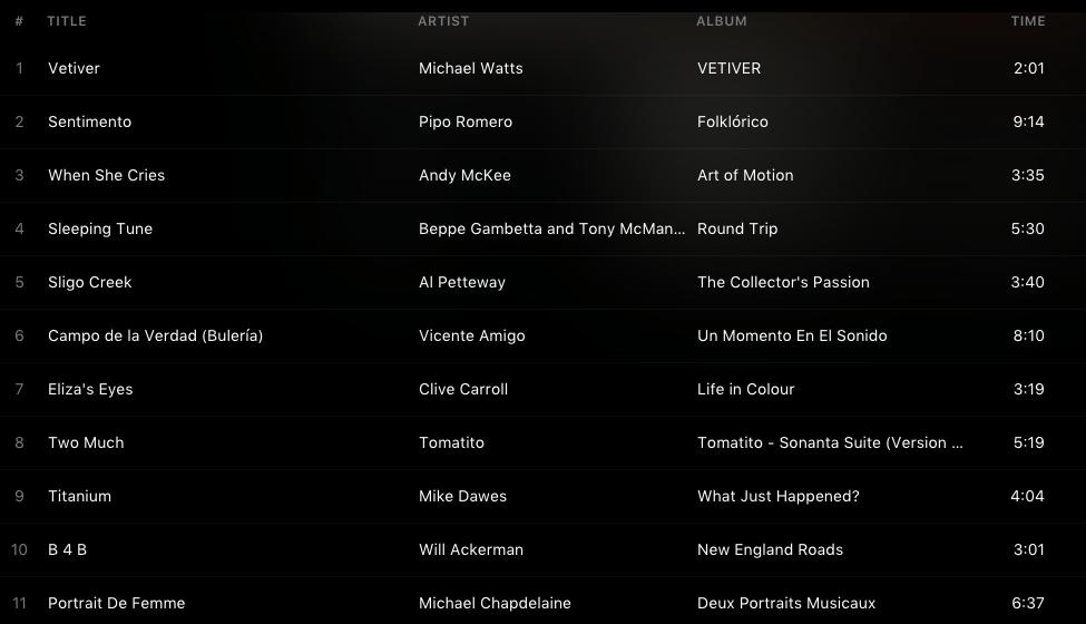 TIDAL playlist June